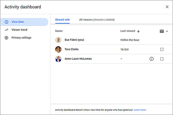 How to improve meetings with Google Hangouts add-in for