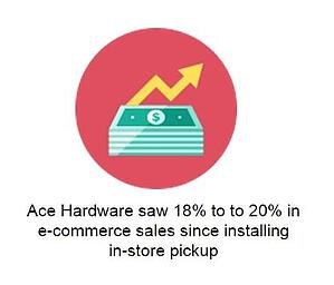 AceHardware1