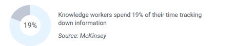 13 Google Workspace tips stat 3