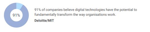 Delivering digital transformation success stat 2