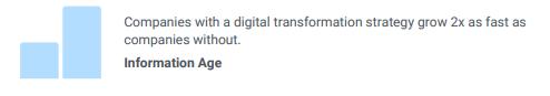 Delivering digital transformation success stat 3