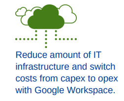Forresters Google Workspace impact - reduce IT costs