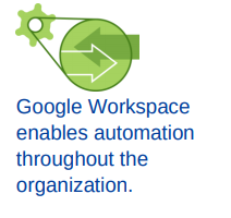 Forresters Google Workspace impact enable automation