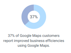 Geolocation with Google Maps stat 3