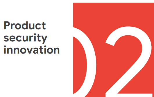 Google Workspace Product security innovation
