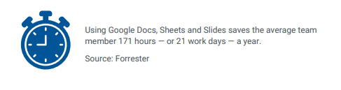 Google Workspace Tips to Work with Remote Teams stat 4