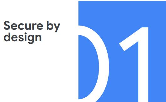 Google Workspace secure by design