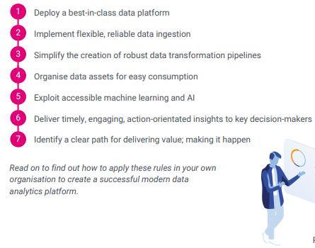 Modern Data Analytics Stat 1