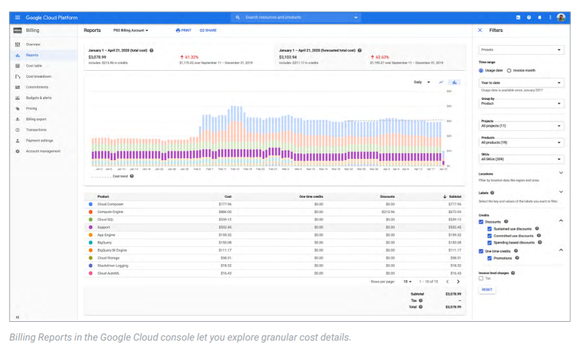 Principles of cost optimisation with Google Cloud stat 1