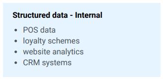 Retail big data and analytics stat 1