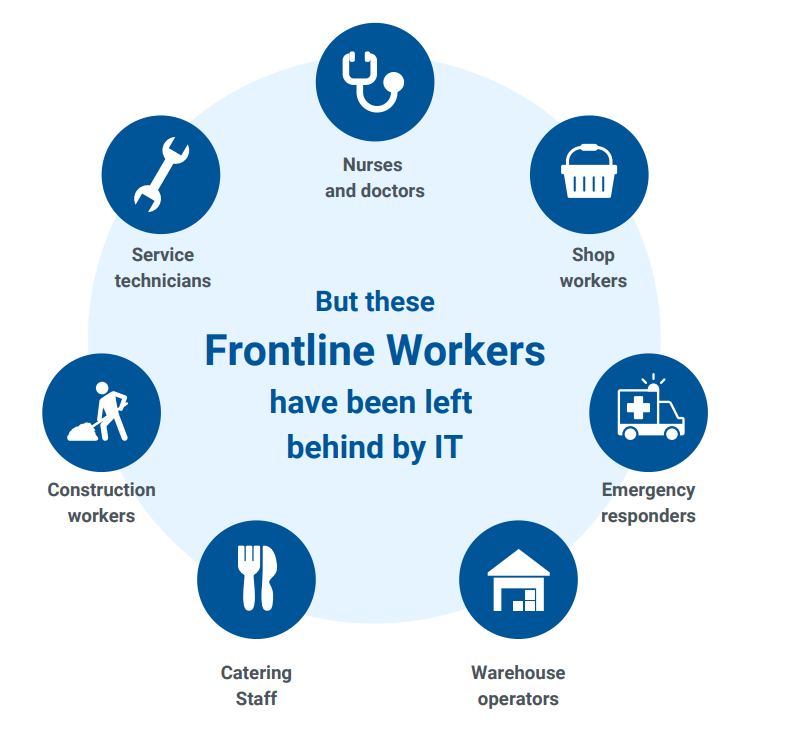 Turning frontline workers into cloud workers stat 1