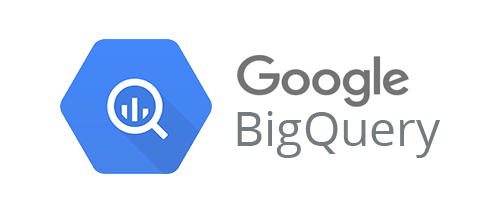 BigQuery with wording