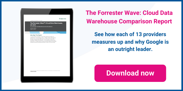 Forrester Wave: Cloud Data Warehouse Comparison Report