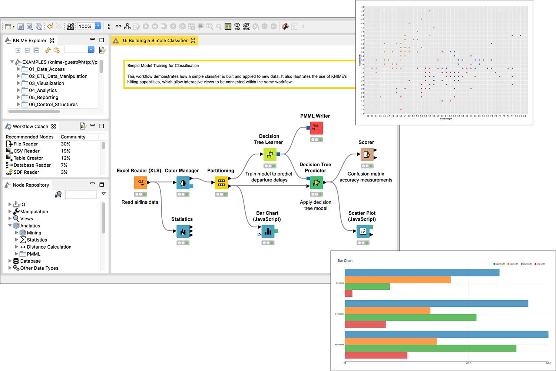 knime_analytics_platform_user-interface_2_1500px_0